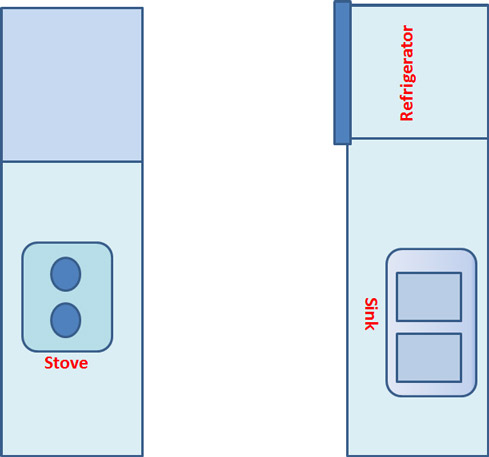 Susun Atur Dapur Berbentuk Selaris (Galley Kitchen Layout)